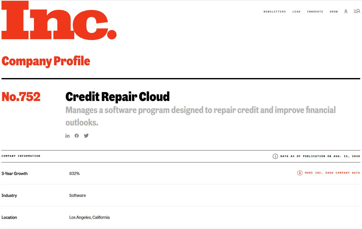 Inc 5000 - Credit Repair Cloud